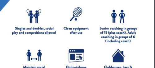 Club Guidelines – 14 September 2020